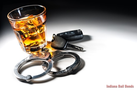 DUI Bail Bonds
